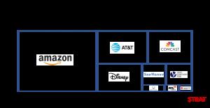 Amazon and football